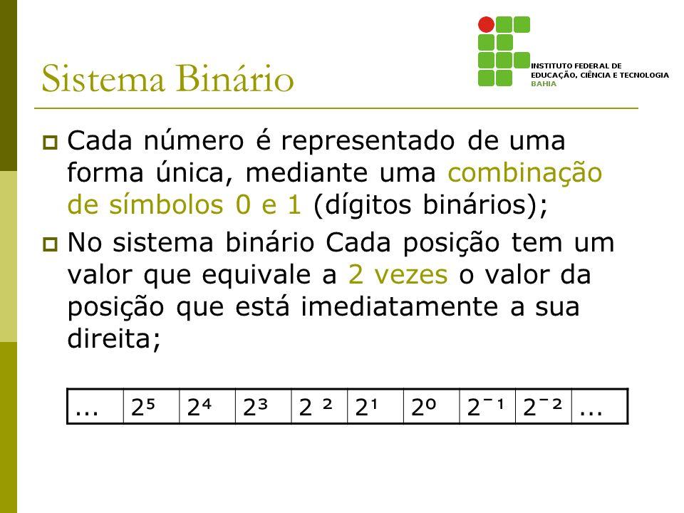 Sistema Binário Cada número é representado de uma forma única, mediante uma combinação de símbolos 0 e 1 (dígitos binários);
