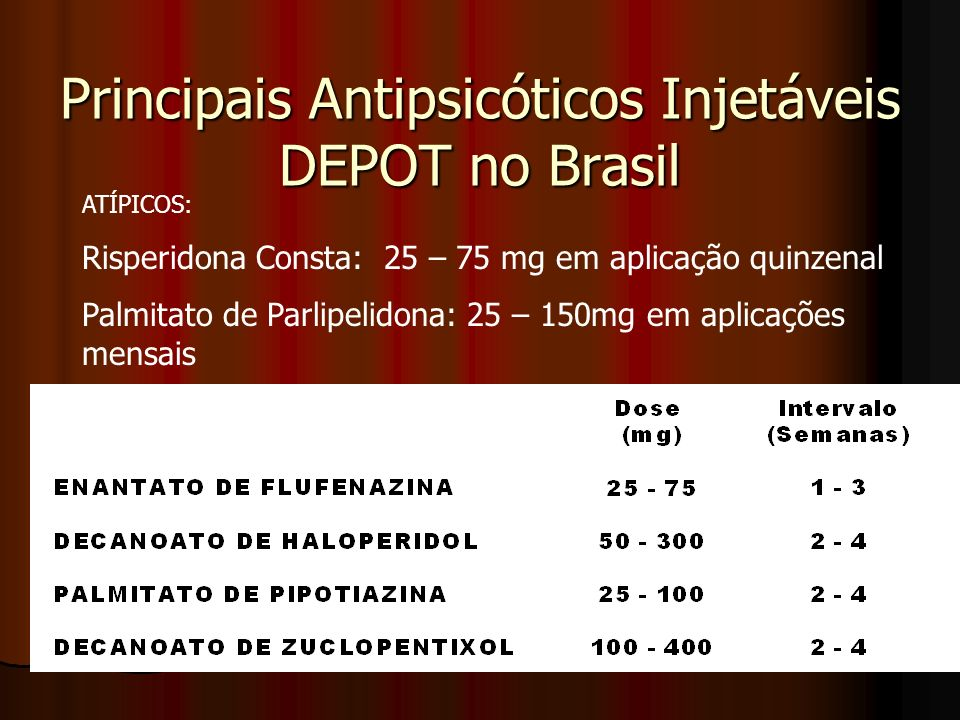 Principais Antipsicóticos Injetáveis DEPOT no Brasil