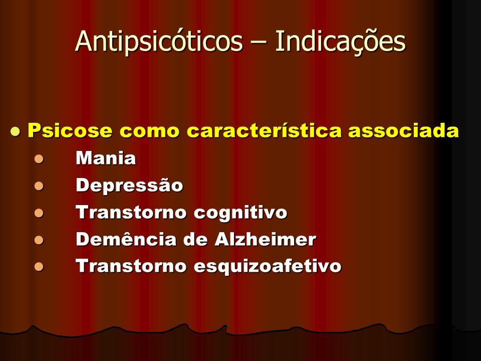 Antipsicóticos – Indicações