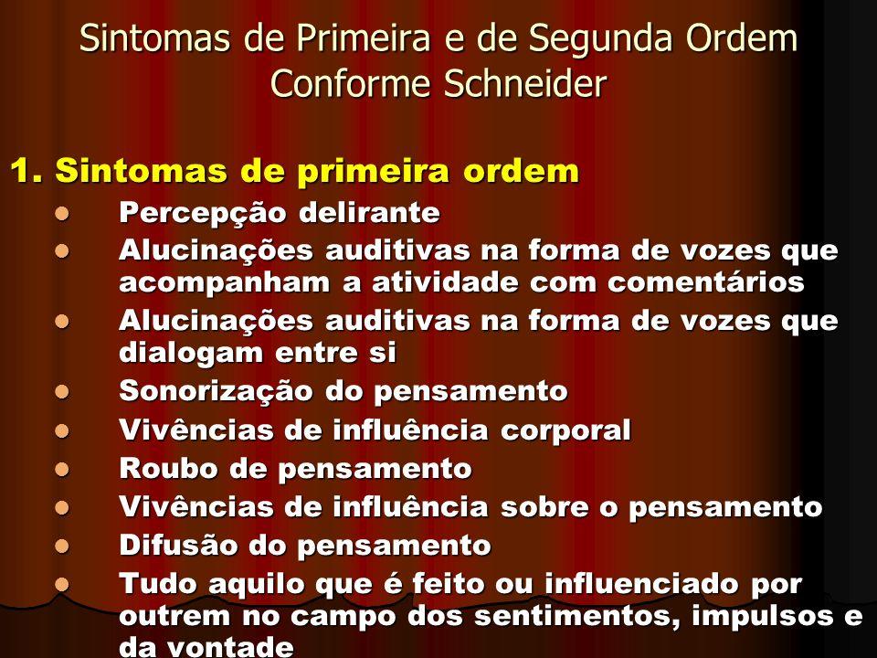 Sintomas de Primeira e de Segunda Ordem Conforme Schneider