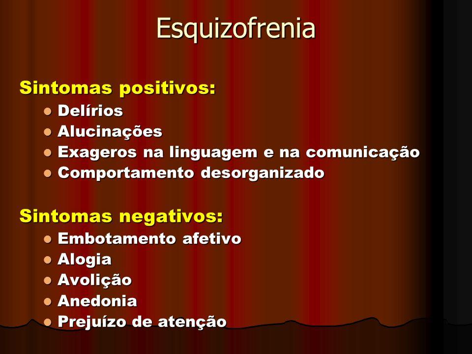 Esquizofrenia Sintomas positivos: Sintomas negativos: Delírios