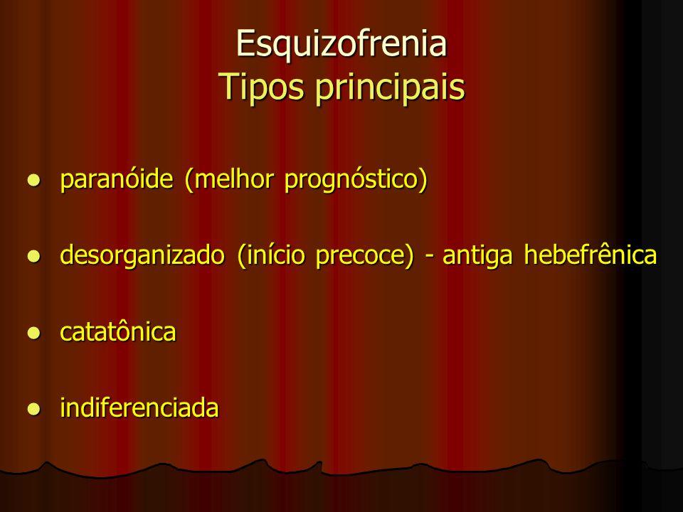 Esquizofrenia Tipos principais