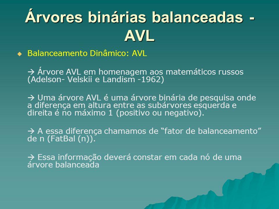 Árvores binárias balanceadas - AVL