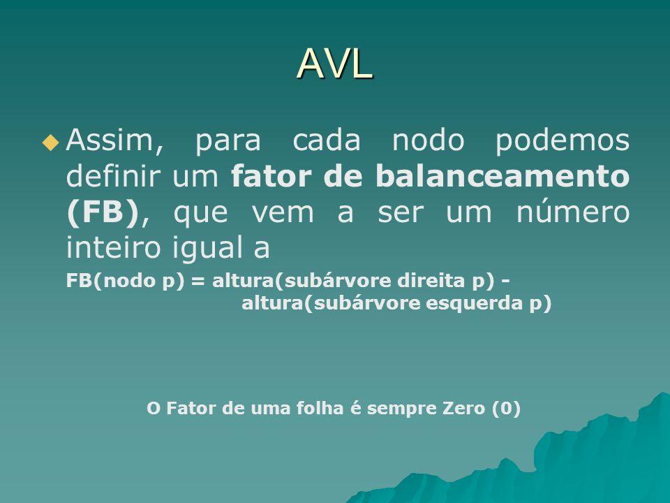 AVL Assim, para cada nodo podemos definir um fator de balanceamento (FB), que vem a ser um número inteiro igual a.