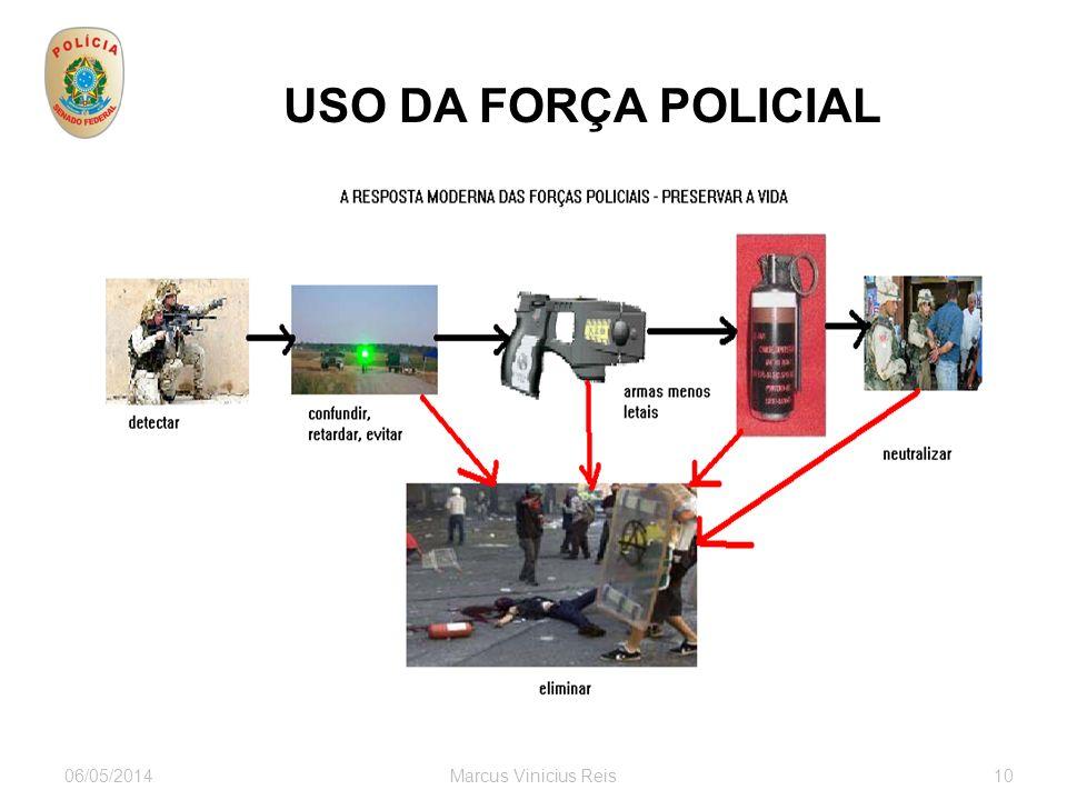 USO DA FORÇA POLICIAL 30/03/2017 Marcus Vinicius Reis 10 10