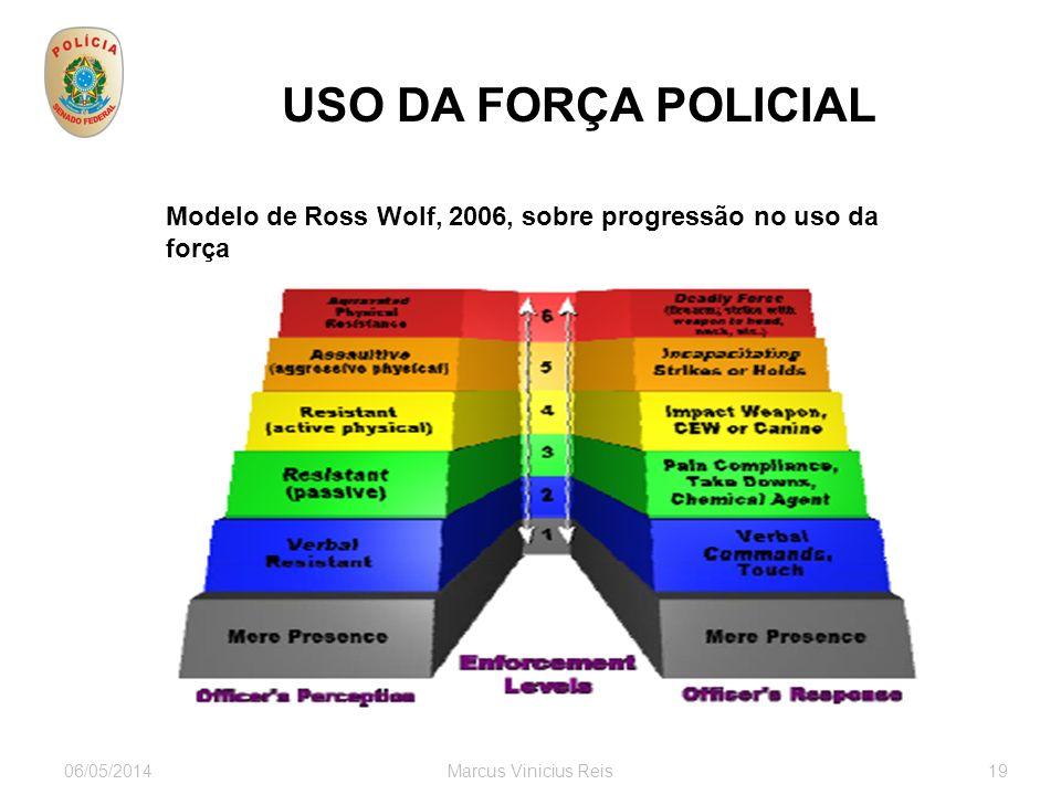 USO DA FORÇA POLICIAL Modelo de Ross Wolf, 2006, sobre progressão no uso da força. 30/03/2017. Marcus Vinicius Reis.