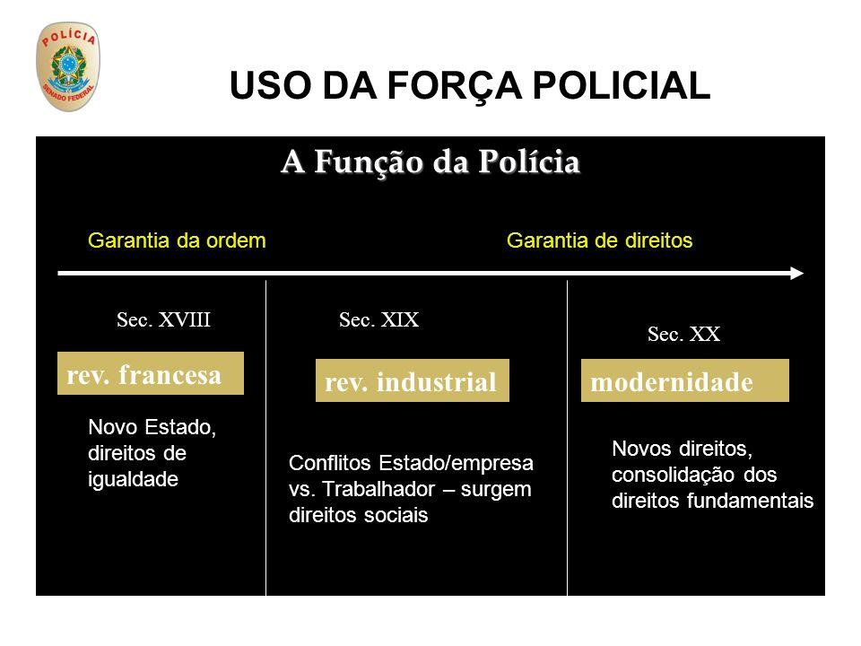 USO DA FORÇA POLICIAL A Função da Polícia Sec. XIX rev. francesa