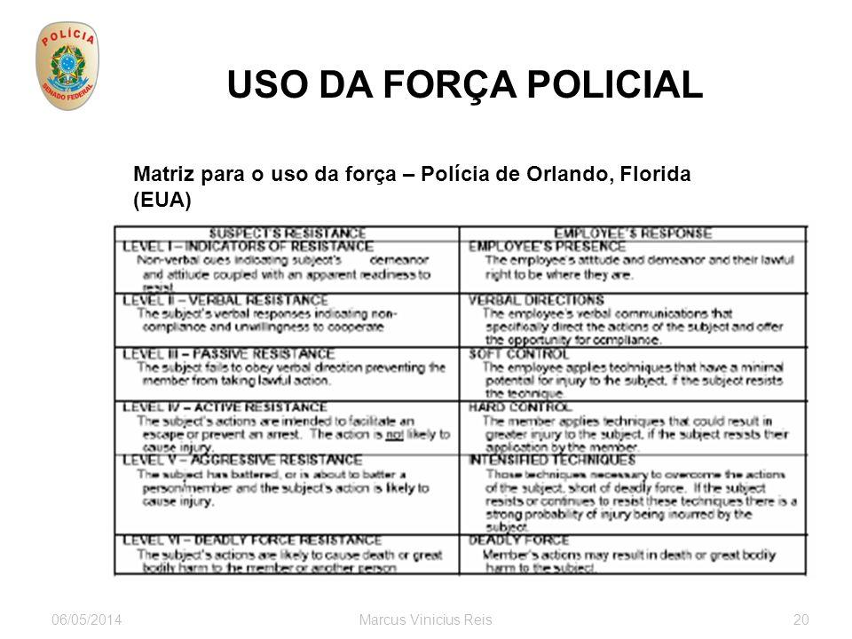 USO DA FORÇA POLICIAL Matriz para o uso da força – Polícia de Orlando, Florida (EUA) 30/03/2017. Marcus Vinicius Reis.