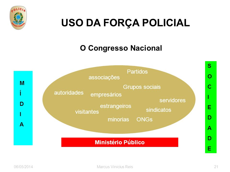 USO DA FORÇA POLICIAL O Congresso Nacional S O C I E D A Partidos