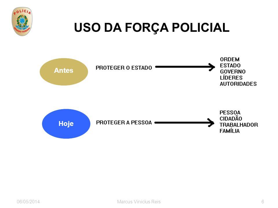 USO DA FORÇA POLICIAL Antes Hoje 30/03/2017 Marcus Vinicius Reis