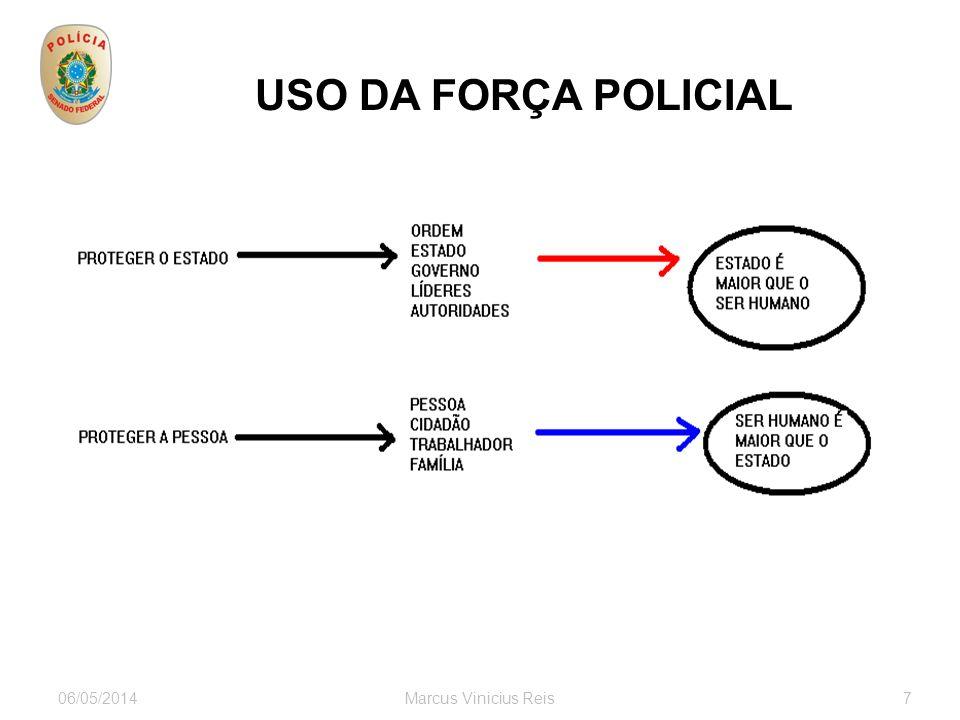 USO DA FORÇA POLICIAL 30/03/2017 Marcus Vinicius Reis 7 7