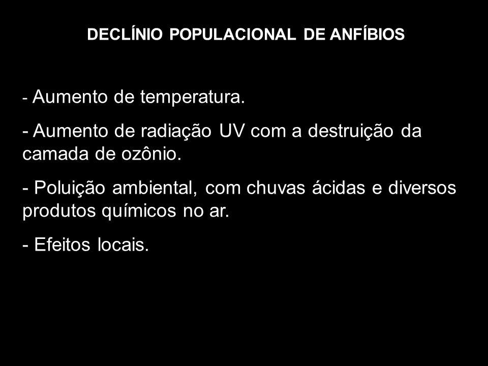 DECLÍNIO POPULACIONAL DE ANFÍBIOS