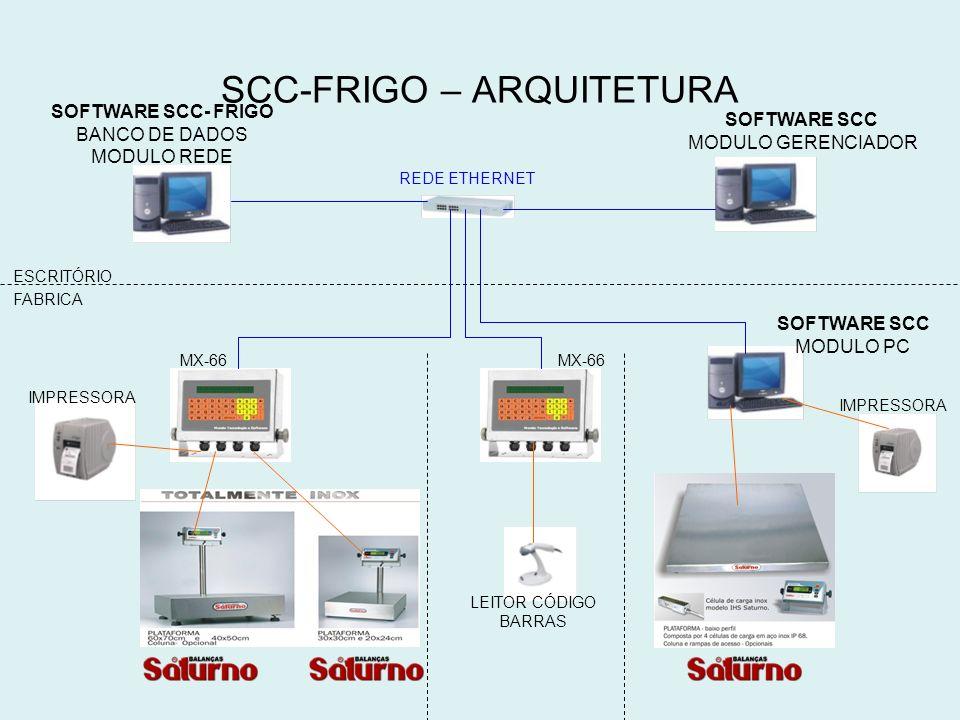 SCC-FRIGO – ARQUITETURA