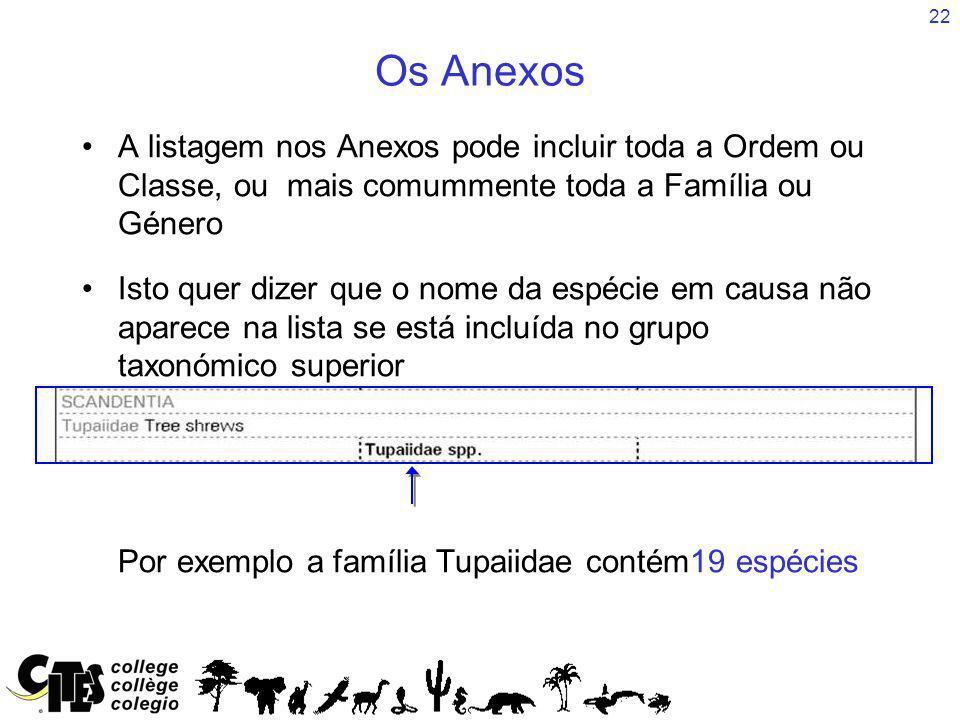 Os Anexos A listagem nos Anexos pode incluir toda a Ordem ou Classe, ou mais comummente toda a Família ou Género.