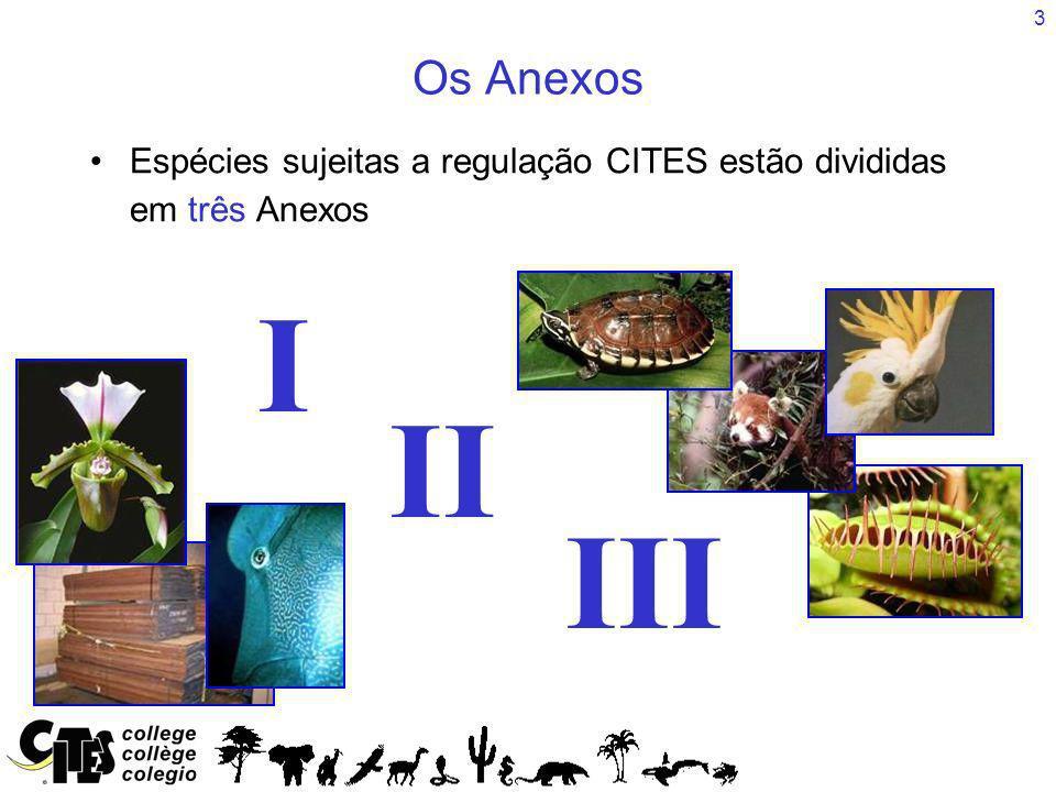 Os Anexos Espécies sujeitas a regulação CITES estão divididas em três Anexos I II III