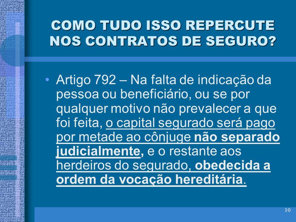 COMO TUDO ISSO REPERCUTE NOS CONTRATOS DE SEGURO