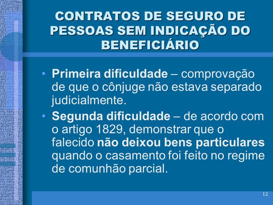 CONTRATOS DE SEGURO DE PESSOAS SEM INDICAÇÃO DO BENEFICIÁRIO