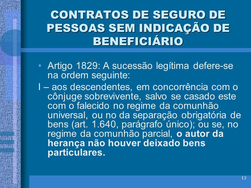 CONTRATOS DE SEGURO DE PESSOAS SEM INDICAÇÃO DE BENEFICIÁRIO