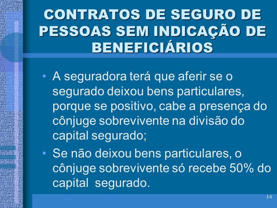 CONTRATOS DE SEGURO DE PESSOAS SEM INDICAÇÃO DE BENEFICIÁRIOS