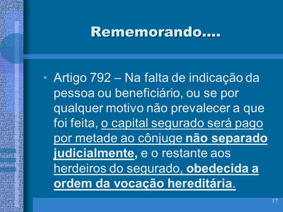 Rememorando....