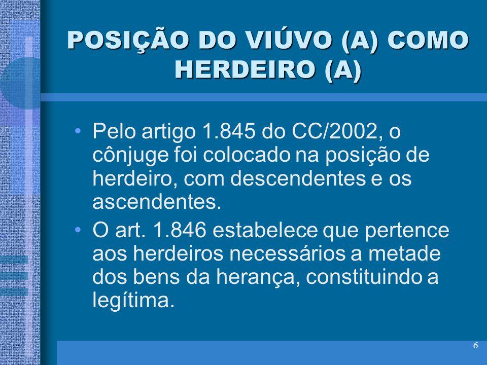 POSIÇÃO DO VIÚVO (A) COMO HERDEIRO (A)