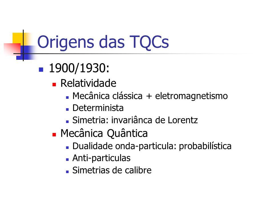 Origens das TQCs 1900/1930: Relatividade Mecânica Quântica