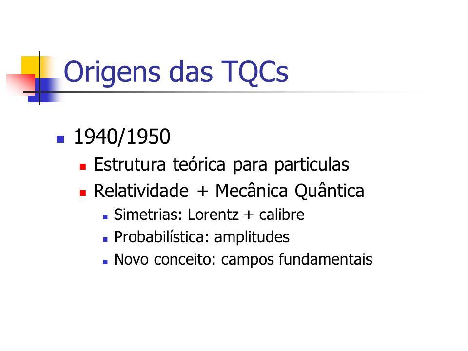 Origens das TQCs 1940/1950 Estrutura teórica para particulas