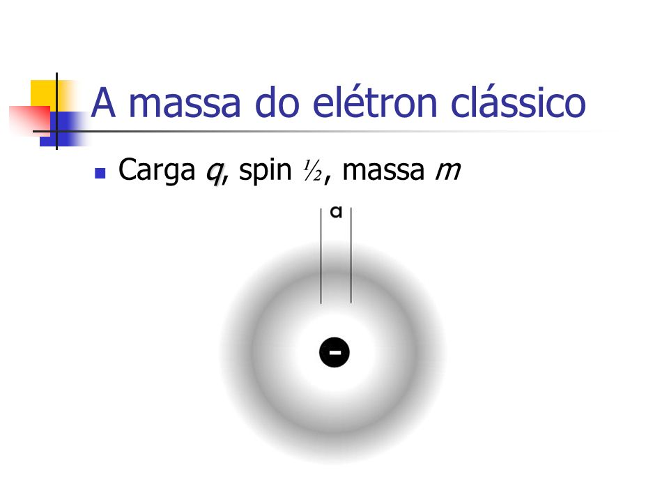 A massa do elétron clássico
