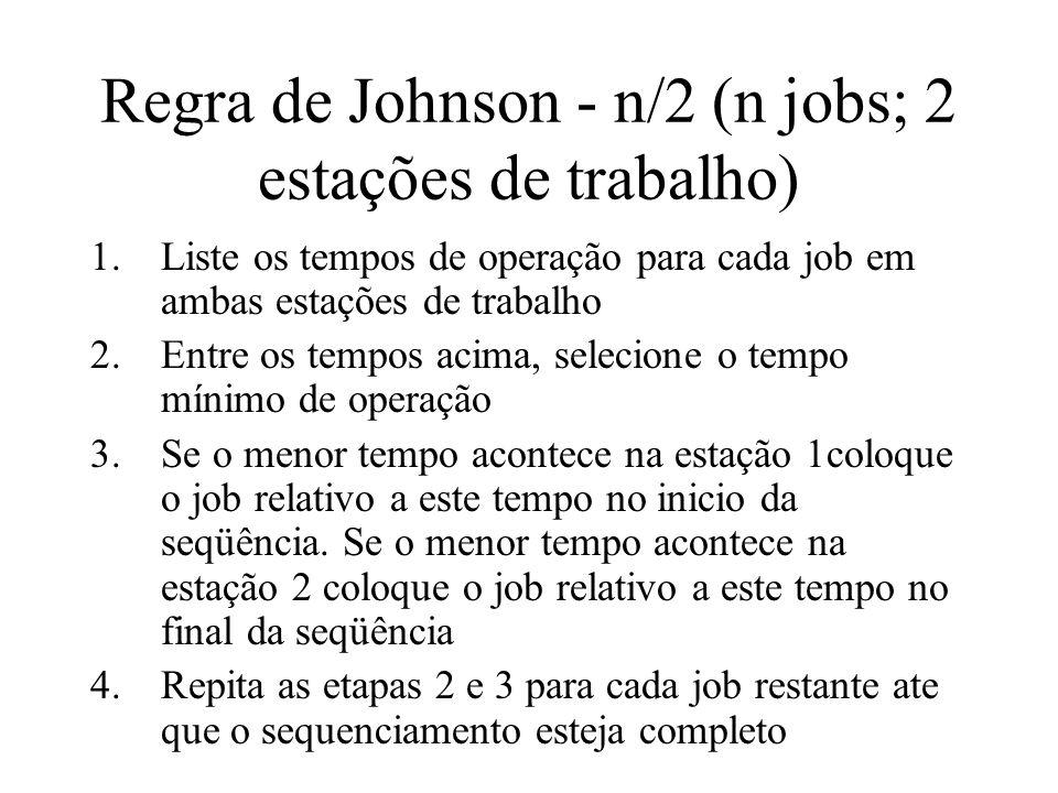 Regra de Johnson - n/2 (n jobs; 2 estações de trabalho)