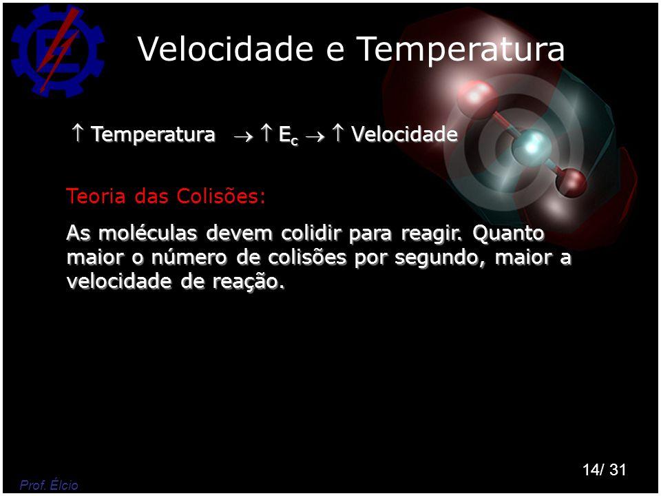 Velocidade e Temperatura