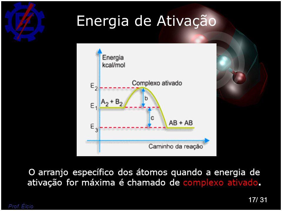 Energia de Ativação O arranjo específico dos átomos quando a energia de ativação for máxima é chamado de complexo ativado.