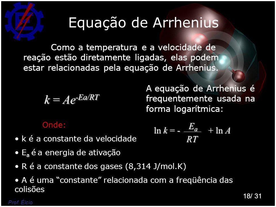 Equação de Arrhenius k = Ae-Ea/RT Ea ln k = - + ln A RT