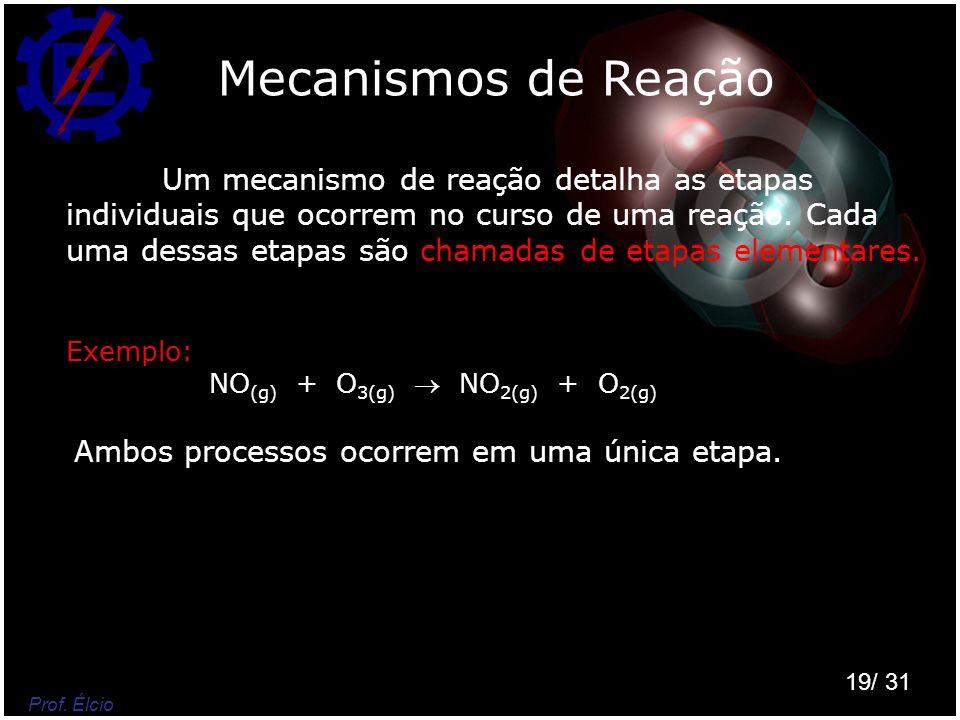 Mecanismos de Reação Ambos processos ocorrem em uma única etapa.