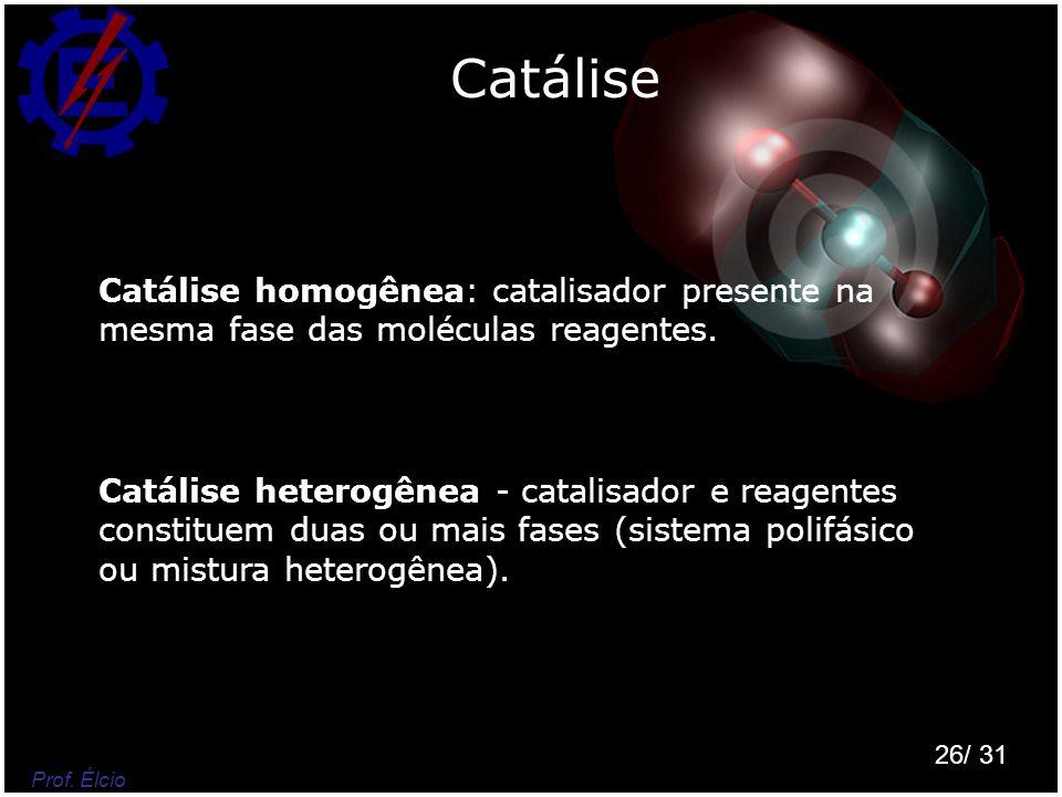 Catálise Catálise homogênea: catalisador presente na mesma fase das moléculas reagentes.