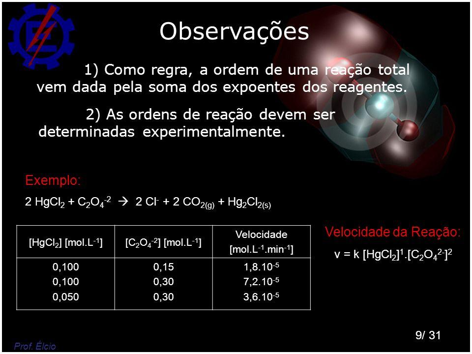 Observações 1) Como regra, a ordem de uma reação total vem dada pela soma dos expoentes dos reagentes.