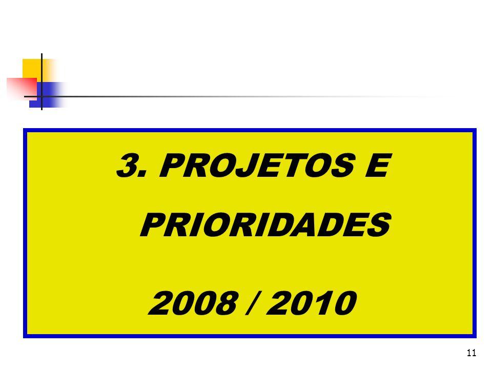 3. PROJETOS E PRIORIDADES