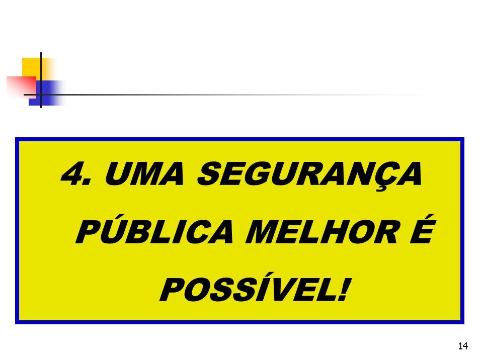 4. UMA SEGURANÇA PÚBLICA MELHOR É POSSÍVEL!