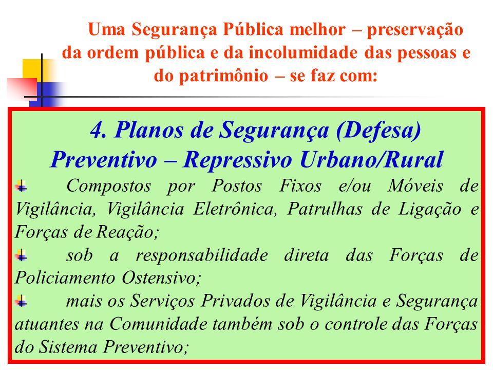 4. Planos de Segurança (Defesa) Preventivo – Repressivo Urbano/Rural