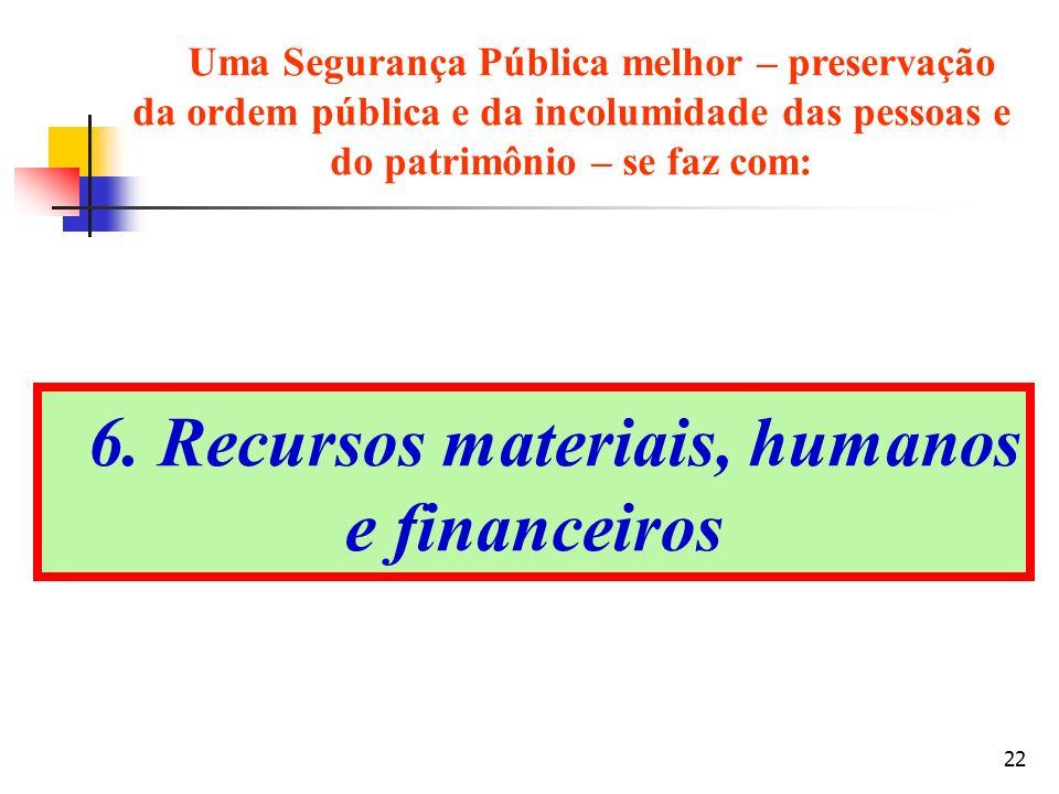 6. Recursos materiais, humanos e financeiros