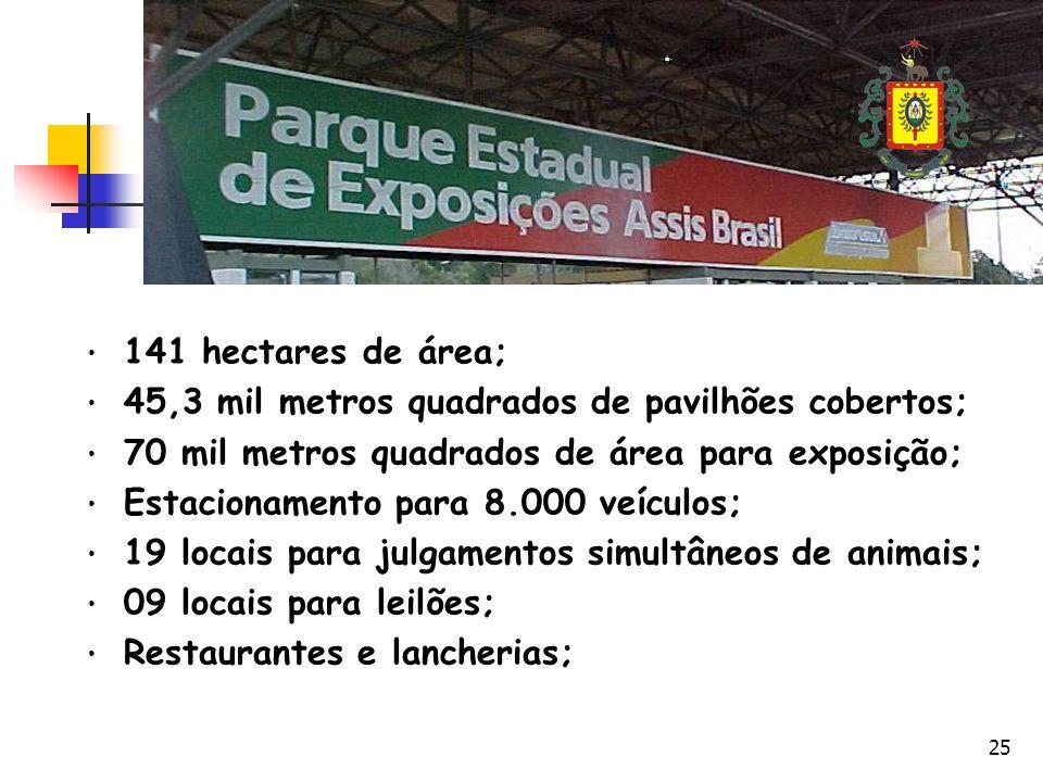 141 hectares de área; 45,3 mil metros quadrados de pavilhões cobertos; 70 mil metros quadrados de área para exposição;