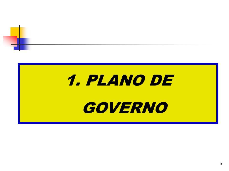 1. PLANO DE GOVERNO