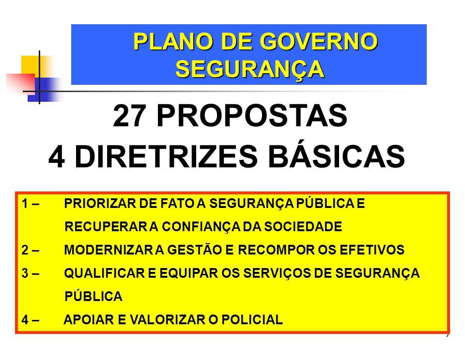 PLANO DE GOVERNO SEGURANÇA