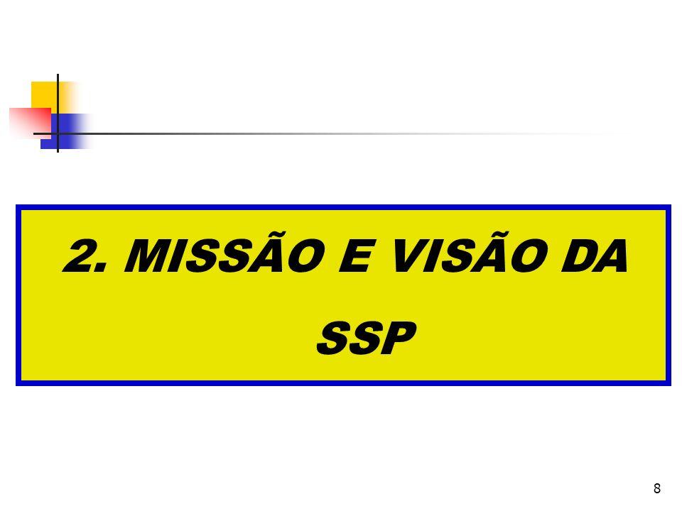 2. MISSÃO E VISÃO DA SSP