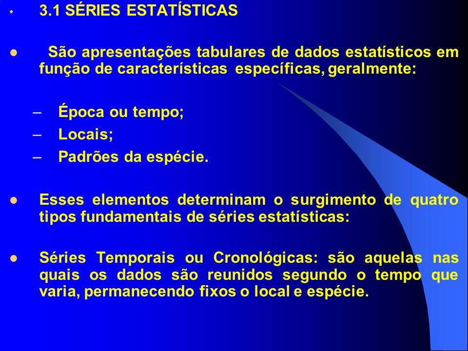 3.1 SÉRIES ESTATÍSTICAS São apresentações tabulares de dados estatísticos em função de características específicas, geralmente:
