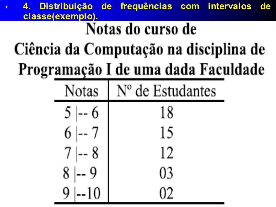 4. Distribuição de frequências com intervalos de classe(exemplo).