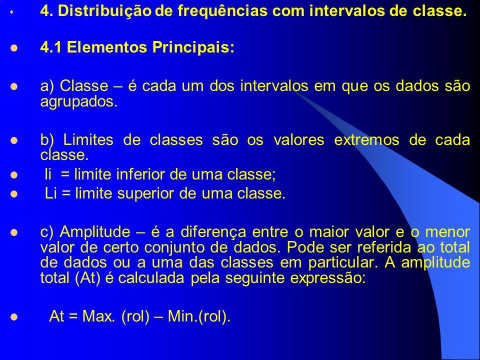 4. Distribuição de frequências com intervalos de classe.