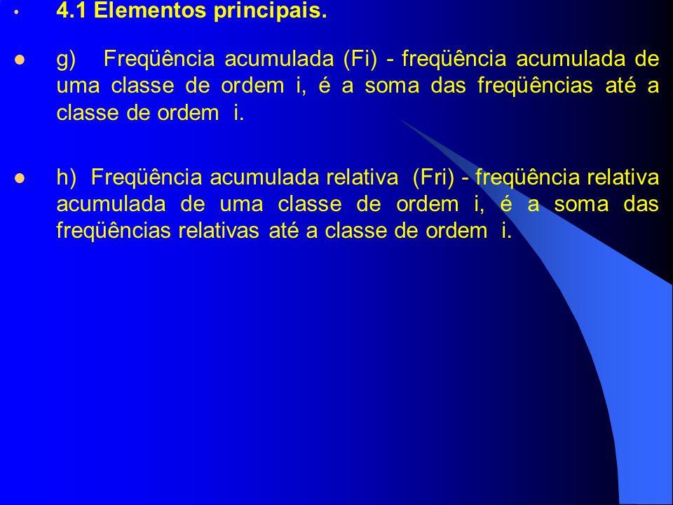 4.1 Elementos principais.