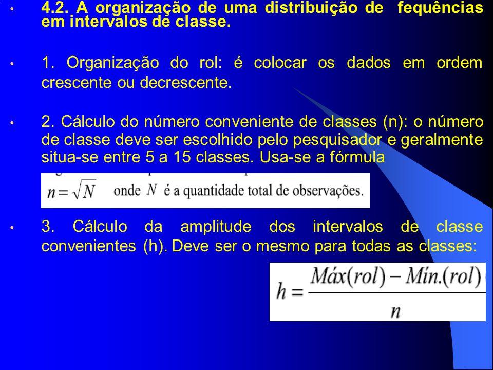 4.2. A organização de uma distribuição de fequências em intervalos de classe.