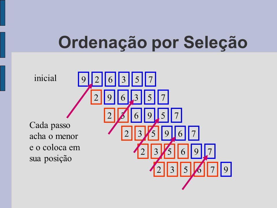 Ordenação por Seleção 9 2 6 3 5 7 inicial