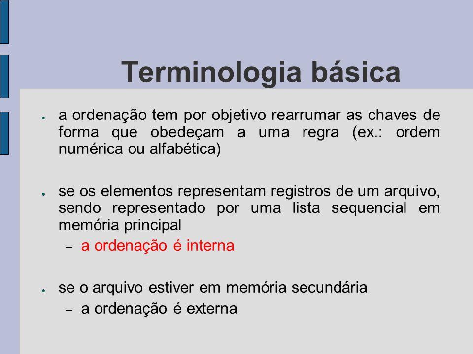 Terminologia básica a ordenação tem por objetivo rearrumar as chaves de forma que obedeçam a uma regra (ex.: ordem numérica ou alfabética)